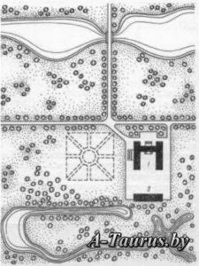 Планировка усадьбы Тизенгауза, Поставы